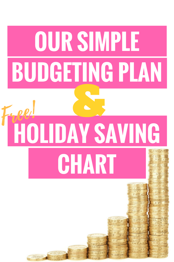 How We Budget Our Money + Holiday Saving Plan