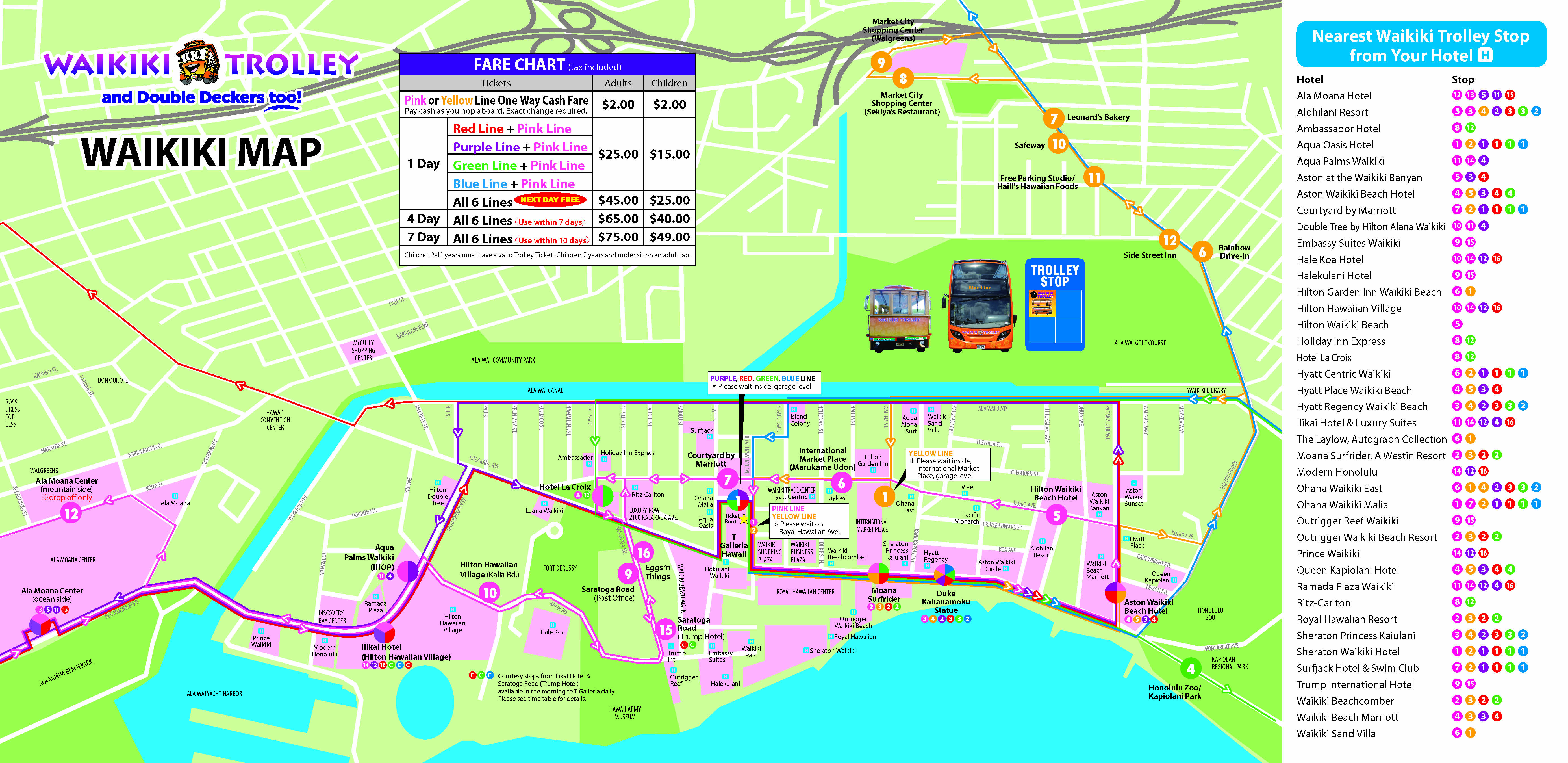 Waikiki Trolley Map